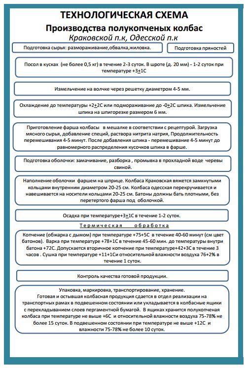Напитки - купить напиток онлайн, цены в Москве в интернет